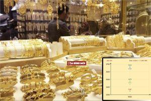 Cập nhật giá vàng ngày 15/9: Giá vàng bình ổn, vàng không còn là kênh đầu tư 'màu mỡ'?