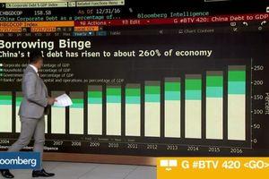 Mức nợ cao 'trói tay' Trung Quốc trong cuộc chiến thương mại với Mỹ
