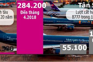Đường băng sân bay Nội Bài, Tân Sơn Nhất xuống cấp, uy hiếp an toàn bay
