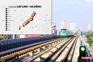 Lộ trình tuyến đường sắt đô thị Cát Linh - Hà Đông đi qua những địa điểm nào?