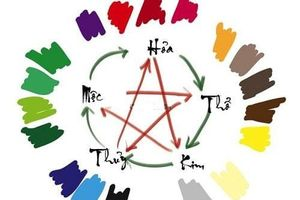 Màu sắc nào đem lại may mắn cho những người mệnh thổ