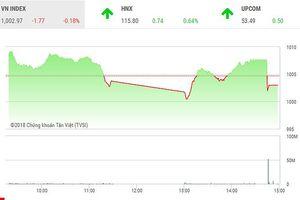 Phiên chiều 21/9: ETF chốt sổ, thị trường giật lùi