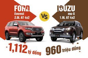 Nên mua Isuzu mu-X 1.9 AT 4x2 hay Ford Everest 2.0 AT 4x2?
