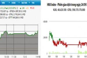Sắc xanh lấn lướt, VN-Index tăng hơn 8 điểm