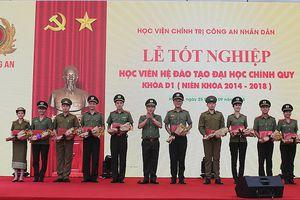 Trao Bằng tốt nghiệp cho 162 học viên Học viện Chính trị CAND