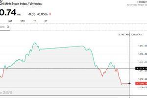 Chứng khoán chiều 25/9: Cổ phiếu lớn chưa chịu nhập cuộc, VN-Index lại rung lắc