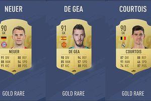 Top 20 thủ môn xuất sắc nhất thế giới trong FIFA 19: Vinh danh De Gea
