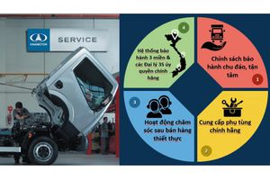 Vinamotor ra mắt hai dòng xe công nghệ hiện đại lần đầu xuất hiện tại Việt Nam