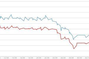 Giá vàng miếng ì ạch nhích lên, USD tự do giảm nhẹ