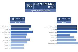 Máy ảnh của iPhone Xs Max được đánh giá cao hơn của Galaxy Note 9 và Google Pixel 2