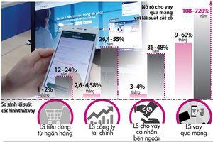 Lãi vay qua mạng 720%/năm