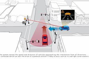 'Giao lộ thông minh' của Honda giúp giảm tai nạn giao thông