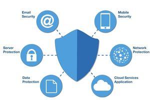 Nâng cao cơ chế an toàn thông tin mạng ở Huế