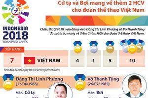 Cử tạ và bơi mang về thêm 2 HCV cho thể thao Việt Nam