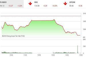 Phiên chiều 8/10: Lao dốc, VN-Index xuống mức đáy của ngày