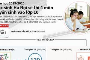 Học sinh Hà Nội sẽ thi 4 môn tuyển sinh vào lớp 10