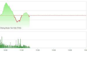Chứng khoán sáng 10/10: Thanh khoản tụt dốc, VN-Index không xanh nổi