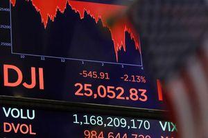 Phố Wall tiếp tục chao đảo, chỉ số Dow Jones 'bay' gần 550 điểm