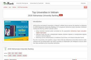 ĐH Đà Nẵng xếp thứ 2 theo bảng xếp hạng của uniRank