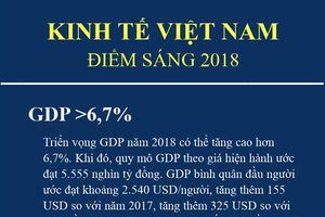 Infographics: Điểm sáng kinh tế Việt Nam 2018