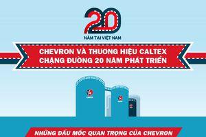 Chevron và chặng đường 20 năm phát triển
