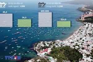 Động lực tăng trưởng từ các khu kinh tế ven biển