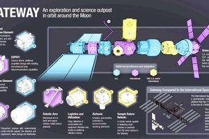 Gấp rút xây Cổng vũ trụ Mặt trăng
