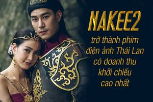 'Nakee 2' vượt mặt 'I Fine… Thank You Love You' trở thành phim điện ảnh Thái Lan có doanh thu khởi chiếu cao nhất