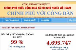 Quảng Ninh dẫn đầu chính quyền điện tử: Không chỉ 4 năm tiết kiệm 33 tỉ đồng tiền tem thư