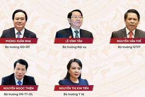 Hành động của các Bộ trưởng sau lá phiếu tín nhiệm: Soi rọi bản thân
