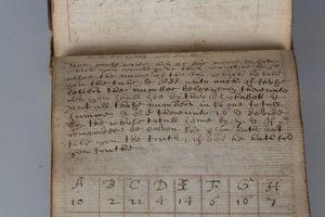 Giải mã gây 'sốc' những ghi chép của thầy phù thủy cách đây 350 năm