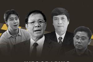 Ông Phan Văn Vĩnh có 3 luật sư bào chữa khi ra tòa