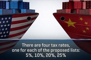 Nhiều công ty Mỹ cân nhắc chuyển dây chuyền sản xuất khỏi Trung Quốc