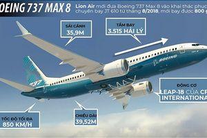 Boeing có dữ liệu độc quyền về máy bay Lion Air bị rơi?