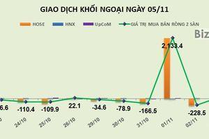 Phiên 5/11: Giao dịch đột biến tại HPG và VFG, khối ngoại chuyển sang mua ròng gần 80 tỷ đồng