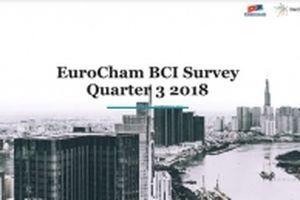 94% doanh nghiệp châu Âu muốn duy trì và tăng đầu tư tại Việt Nam
