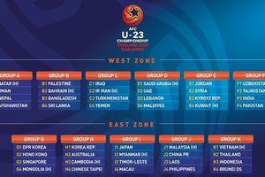 Việt Nam cùng bảng Thái-lan và Indonesia tại vòng loại U23 châu Á 2020