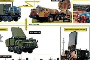 Nga tiết lộ sức mạnh hệ thống S-300PMU-2 Favorite cung cấp cho Syria