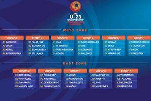 Việt Nam đối đầu Thái Lan tại vòng loại U23 châu Á 2020