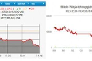 VN-Index giảm gần 12 điểm