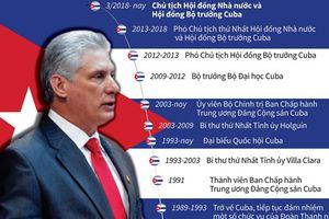 Chủ tịch Hội đồng Nhà nước Cuba thăm Việt Nam