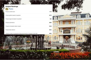 Ngôi trường đứng đầu hệ thống giáo dục Đại học Việt Nam bất ngờ lọt Top 502 trong BXH uy tín thế giới