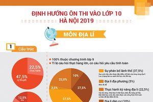 Bí quyết ôn thi các môn vào lớp 10 THPT của Hà Nội