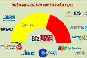 Nhận định chứng khoán 12/11: Hồi phục có nguy cơ thất bại trước khi nhà đầu tư trở lại thị trường