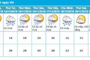 Dự báo thời tiết 10 ngày tới: Bắc Bộ chuyển rét, Nam Bộ mưa dông