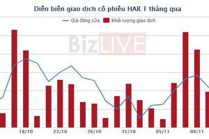 Thai Invest tiếp tục chi tiền nâng sở hữu tại An Dương Thảo Điền lên trên 7%