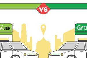 Cận cảnh cuộc đua thành siêu ứng dụng của Grab và Go-Jek