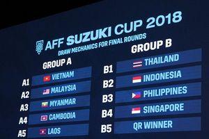Lịch bóng đá AFF Suzuki Cup 2018 trên Truyền hình Vĩnh Long
