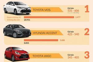 10 xe bán chạy nhất tháng 10/2018