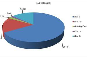 265 tỷ USD kim ngạch thương mại của Việt Nam đến từ châu Á